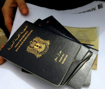 Worst Passport and Highest Cost in the World